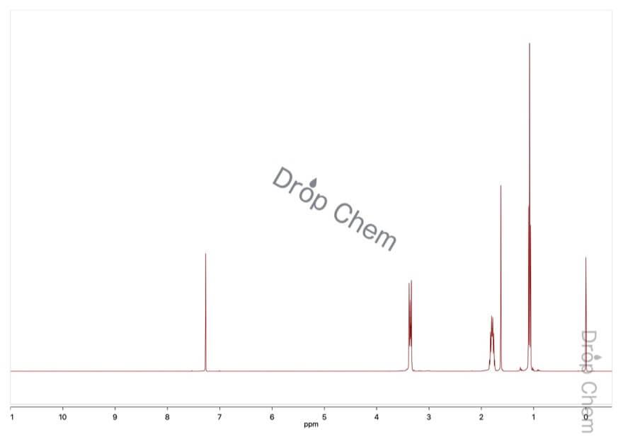 テトラプロピルアンモニウムヨージドの1HNMRスペクトル