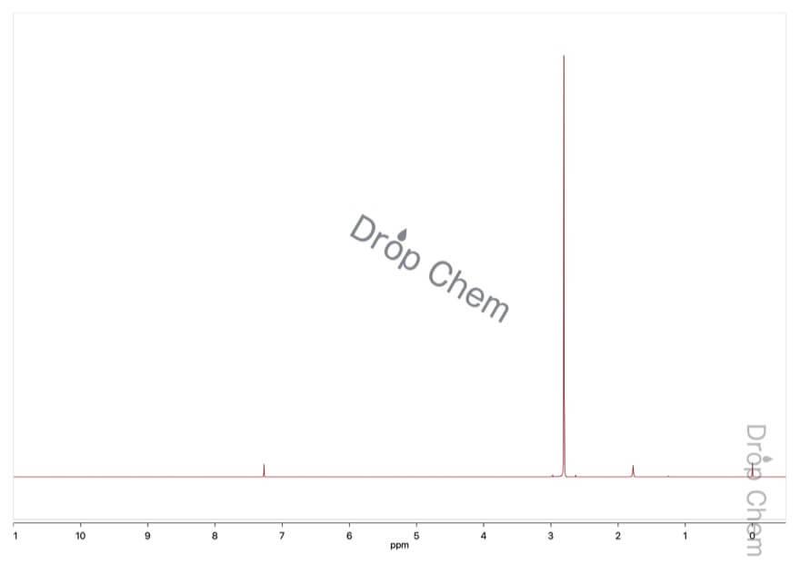 テトラメチル尿素の1HNMRスペクトル