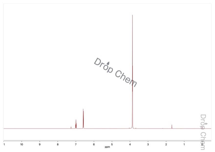1,2,3-トリメトキシベンゼンの1HNMRスペクトル