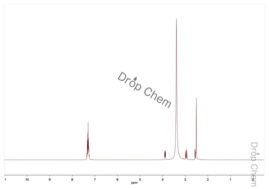 フェニルこはく酸の1HNMRスペクトル