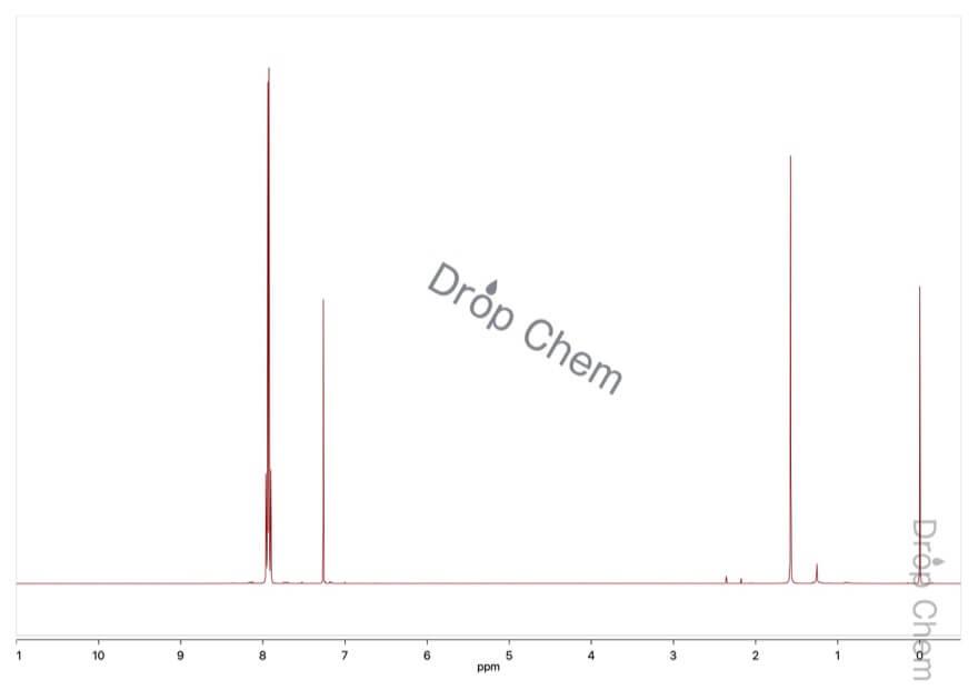 1-ヨード-4-ニトロベンゼンの1HNMRスペクトル
