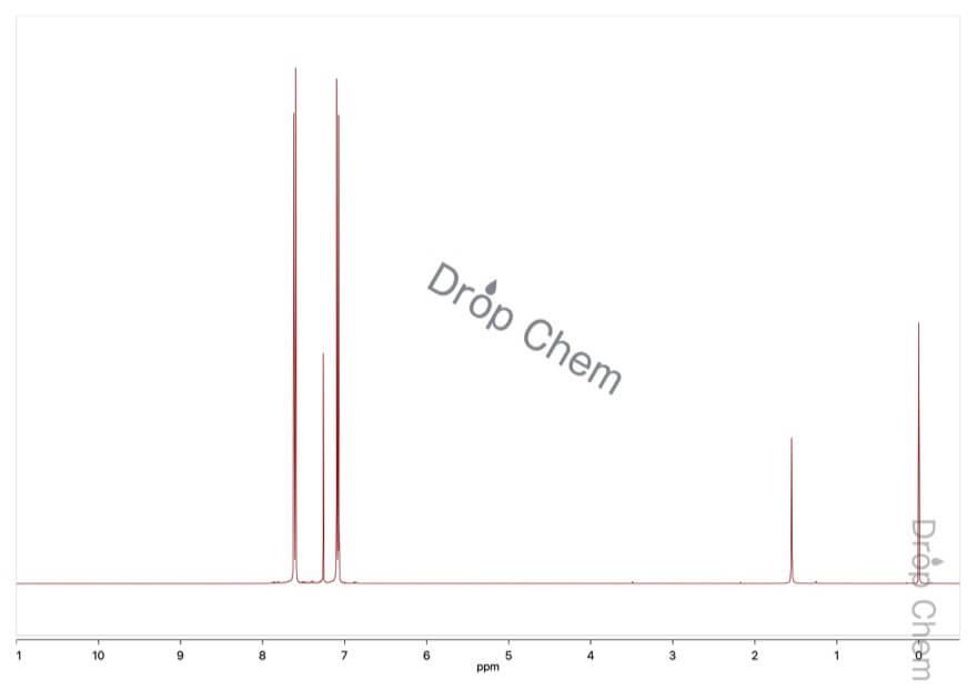 1-クロロ-4-ヨードベンゼンの1HNMRスペクトル