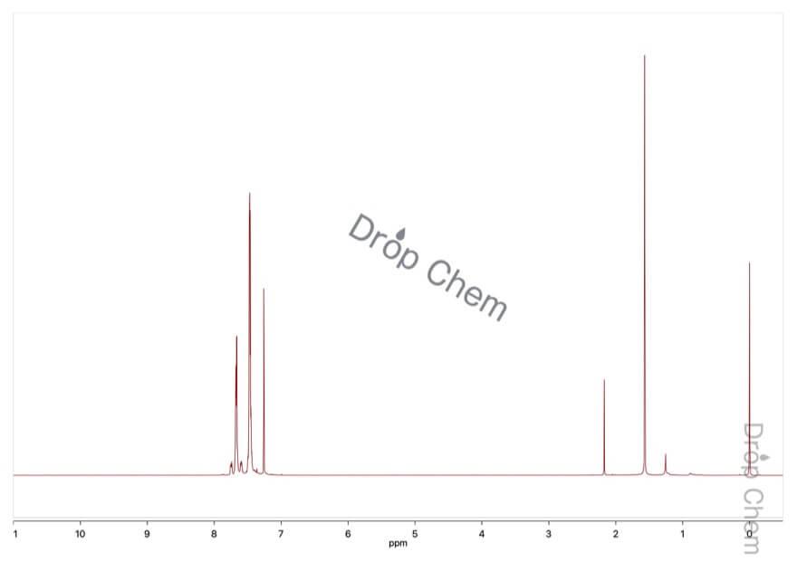 トリフェニルすずクロリドの1HNMRスペクトル