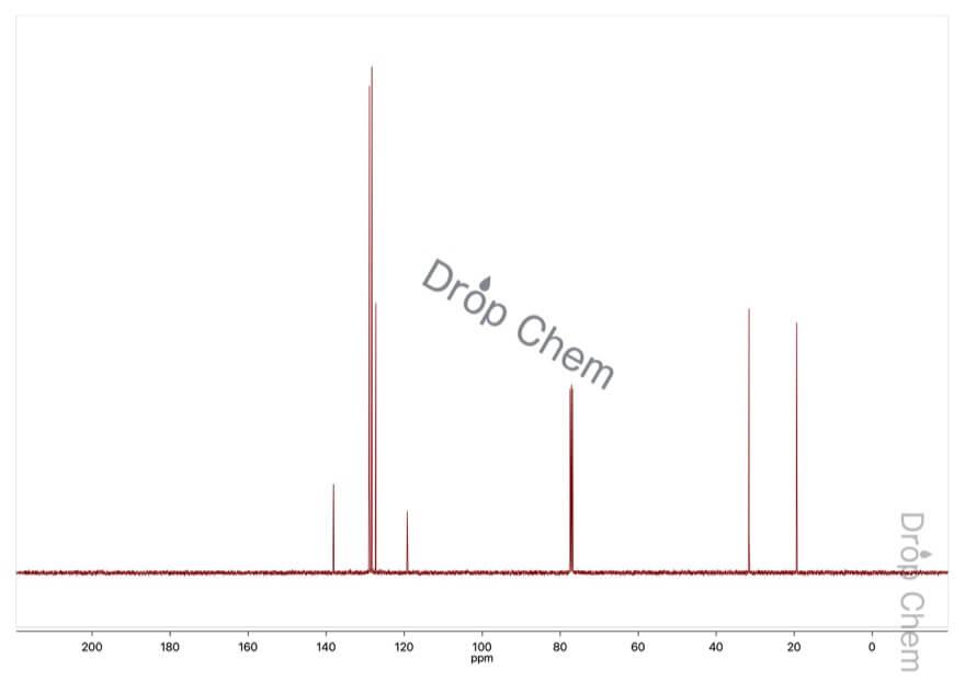 3-フェニルプロピオニトリルの13CNMRスペクトル