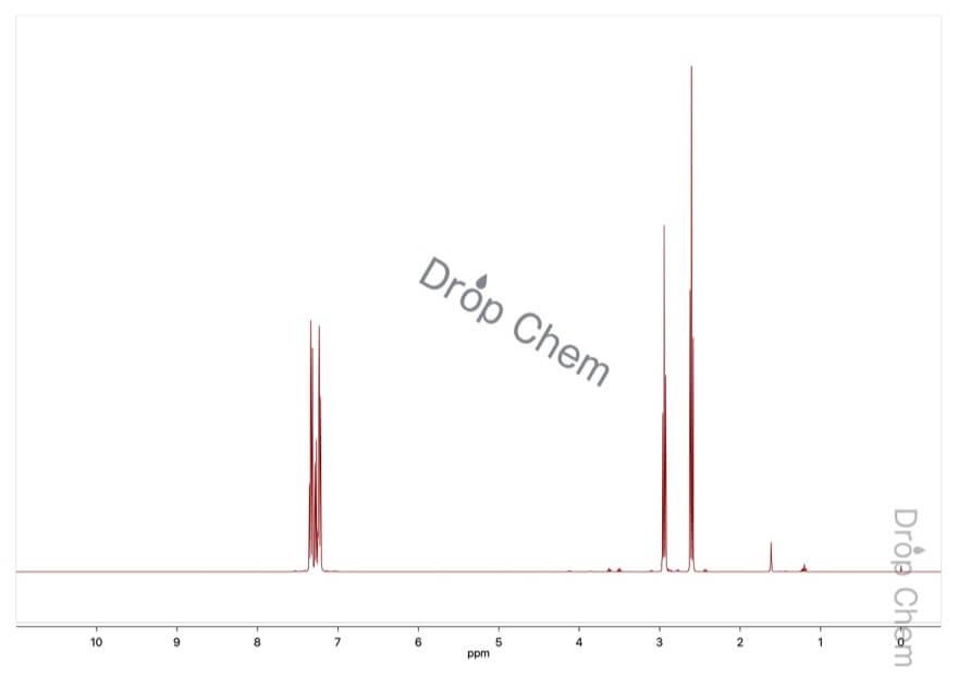 3-フェニルプロピオニトリルの1HNMRスペクトル