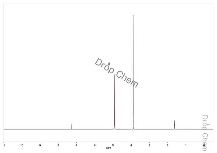 1,3-ジオキソランの1HNMRスペクトル
