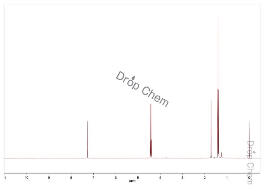 ブロモジフルオロ酢酸エチルの1HNMRスペクトル