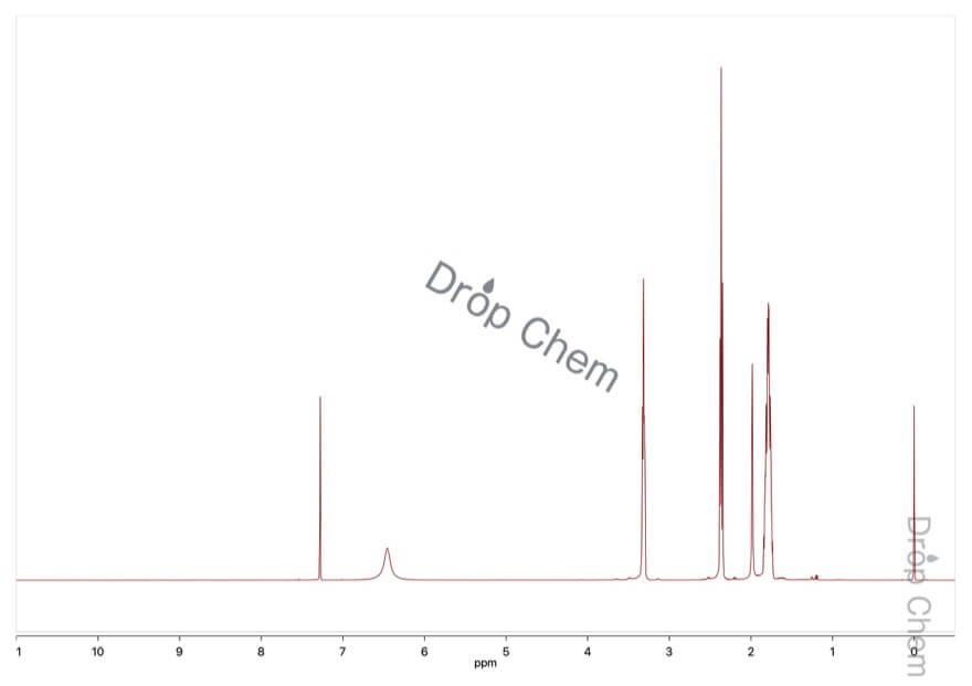 2-ピペリドンの1HNMRスペクトル