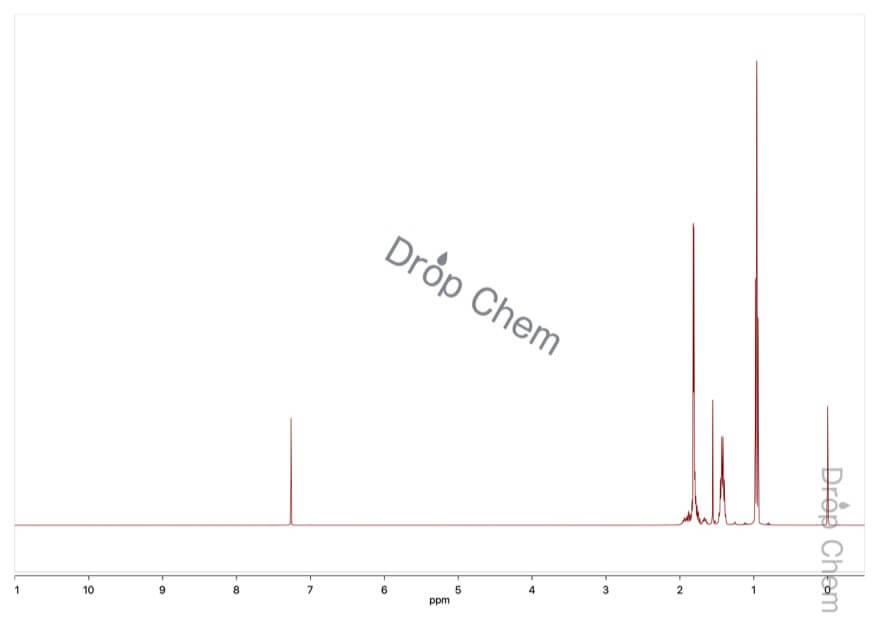 ジブチルすずジクロリドの1HNMRスペクトル
