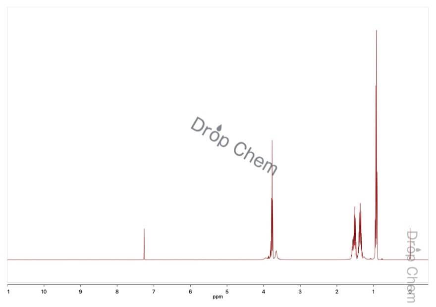 ほう酸トリブチルの1HNMRスペクトル