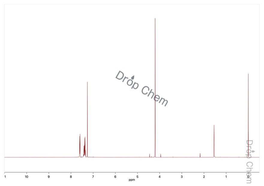 フェニルシランの1HNMRスペクトル