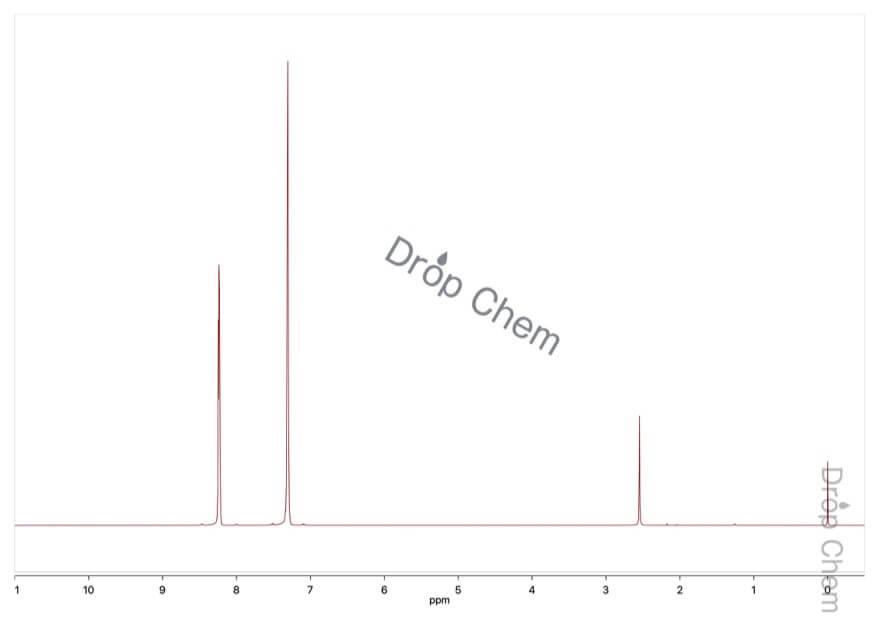 ピリジンN-オキシドの1HNMRスペクトル