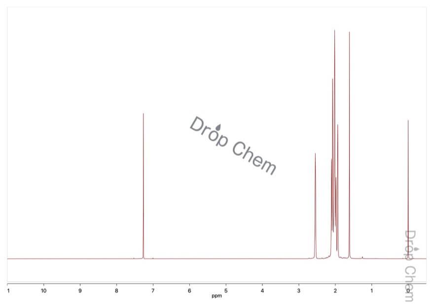 2-アダマンタノンの1HNMRスペクトル