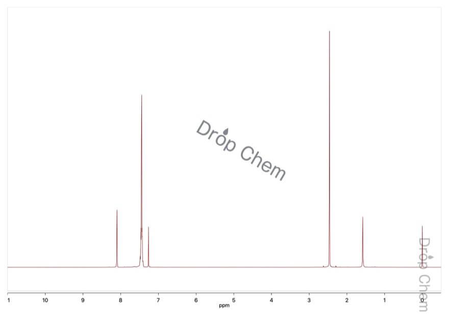 1-(フェニル)-2-ニトロ-1-プロペンの1HNMRスペクトル