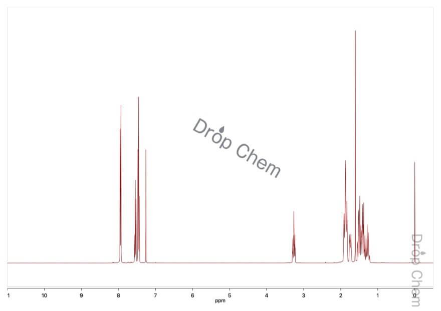 シクロヘキシルフェニルケトンの1HNMRスペクトル