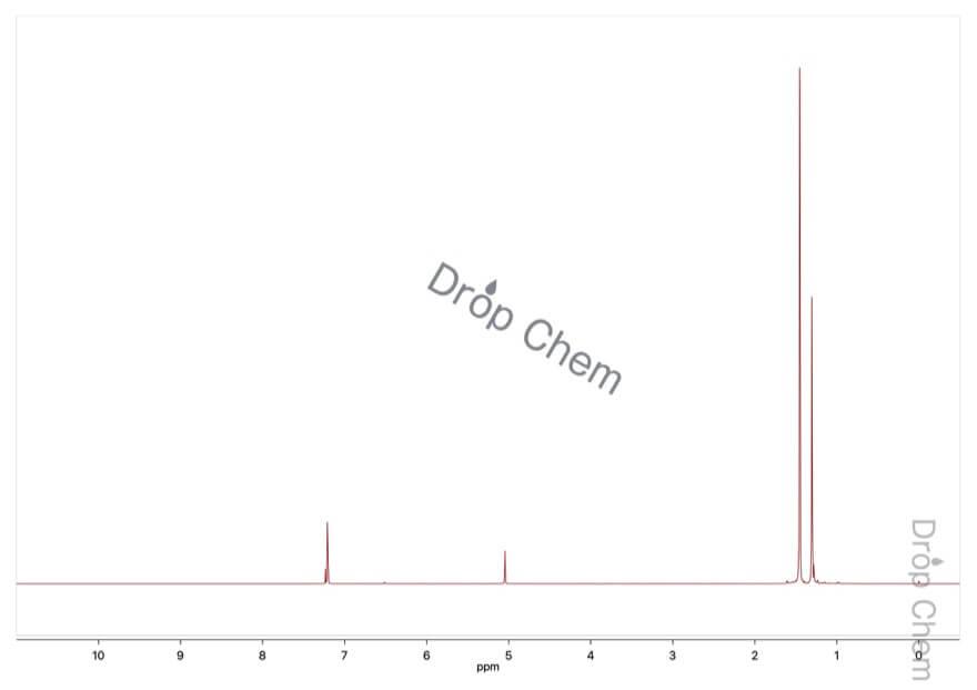 2,4,6-トリ-tert-ブチルフェノールの1HNMRスペクトル