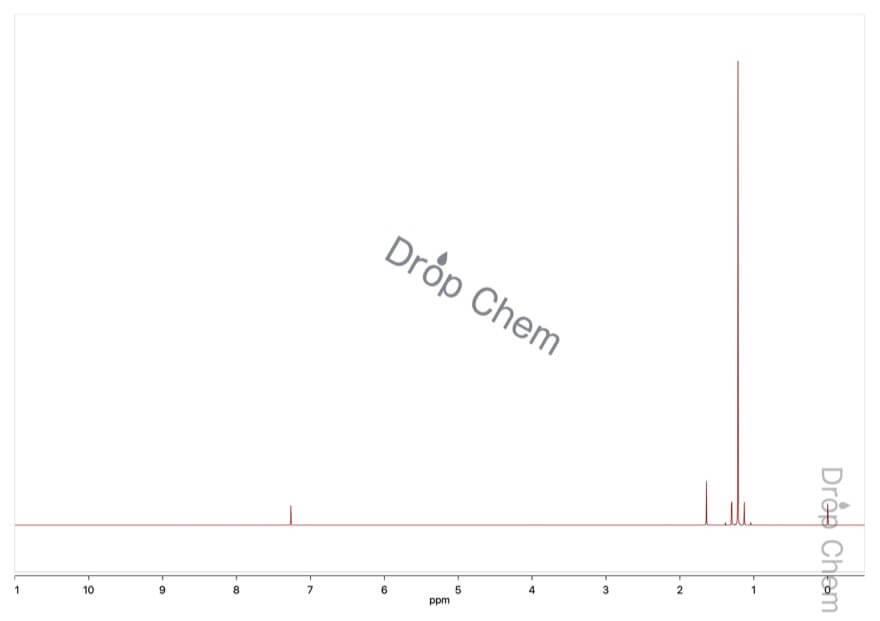 ジメチルすずジクロリドの1HNMRスペクトル
