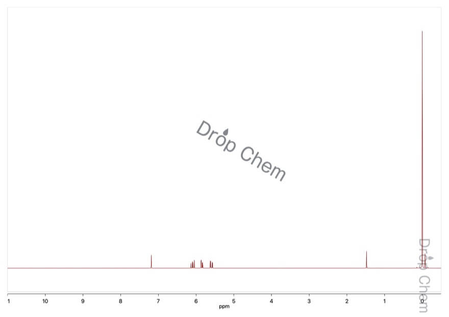 ビニルトリメチルシランの1HNMRスペクトル