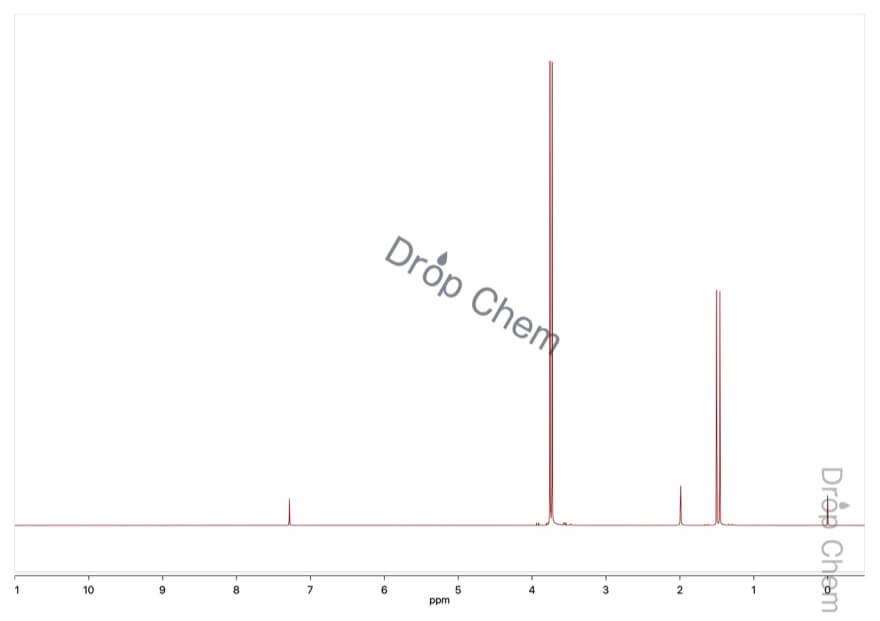 メチルホスホン酸ジメチルの1HNMRスペクトル