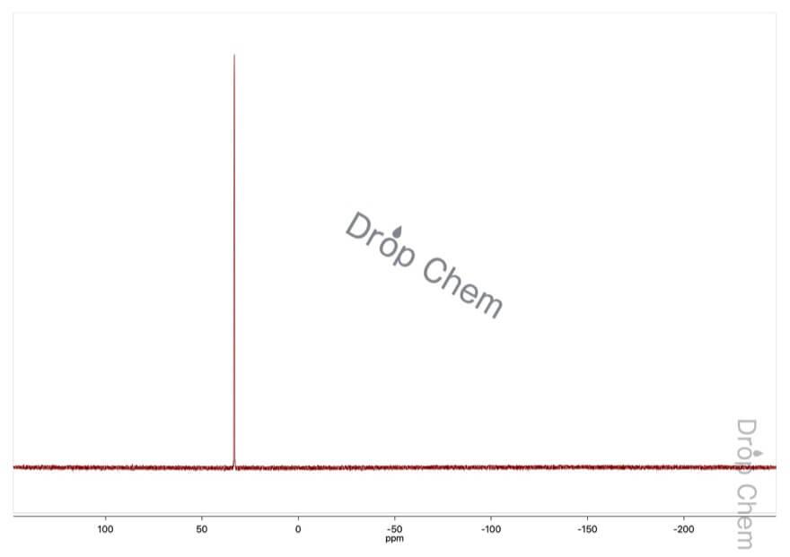 メチルホスホン酸ジメチルの31PNMRスペクトル