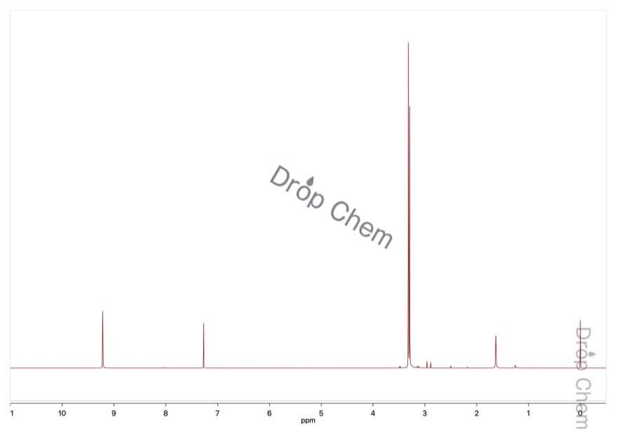 N,N-ジメチルチオホルムアミドの1HNMRスペクトル