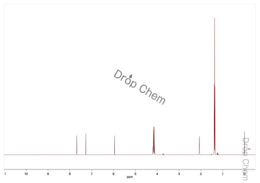 亜りん酸ジエチルの1HNMRスペクトル