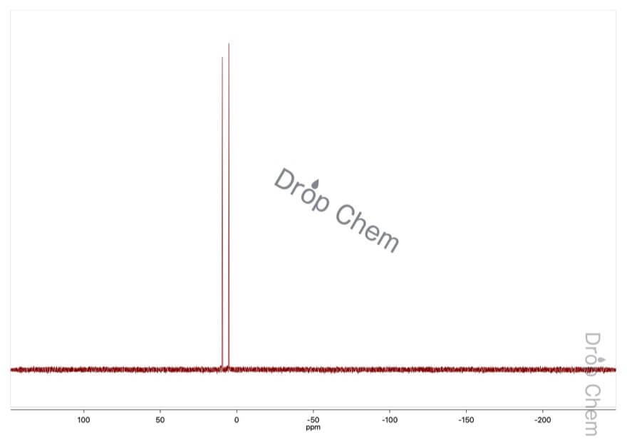亜りん酸ジエチルの31PNMRスペクトル