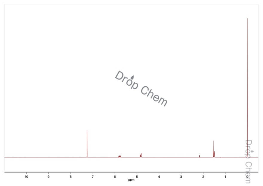 アリルトリメチルシランの1HNMRスペクトル