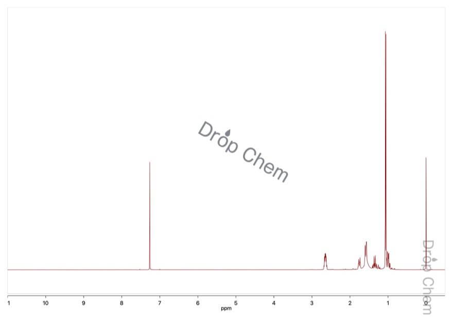 cis-2,6-ジメチルピペリジンの1HNMRスペクトル