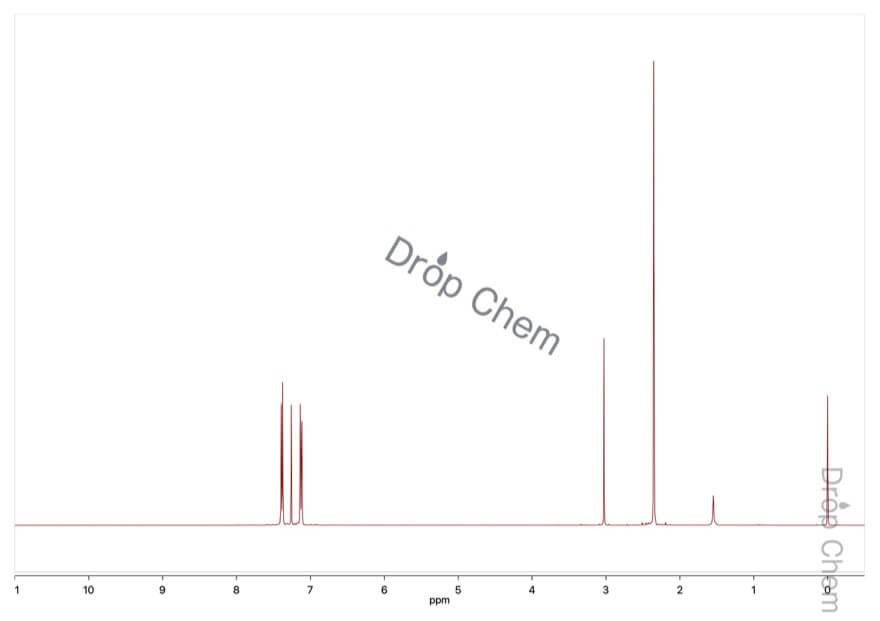 4-エチニルトルエンの1HNMRスペクトル