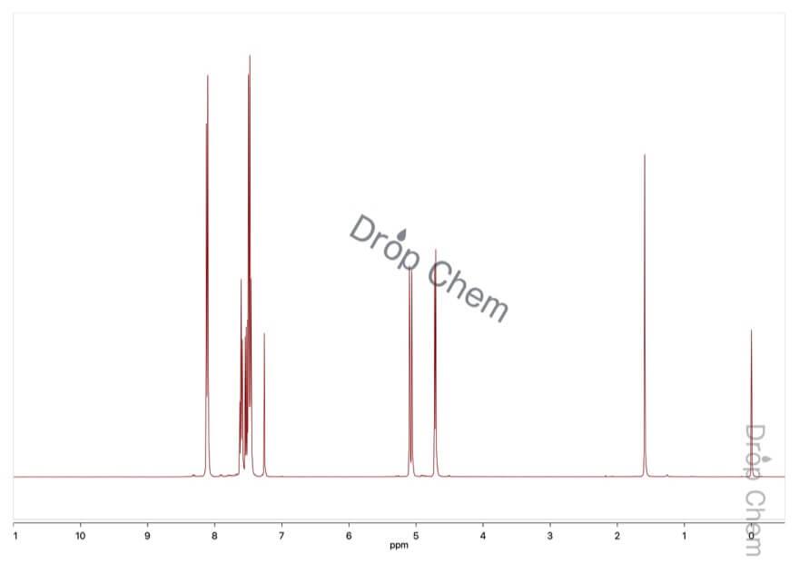 安息香酸ビニルの1HNMRスペクトル