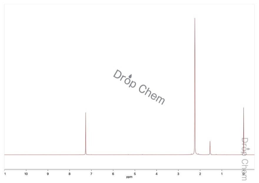 2,3,4,5,6-ペンタフルオロトルエンの1HNMRスペクトル