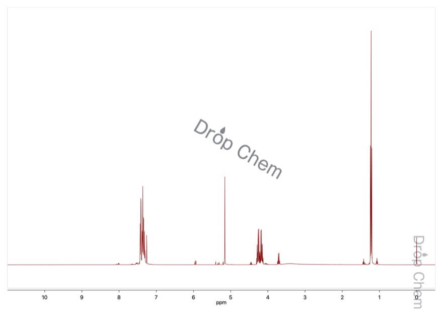 DL-マンデル酸エチルの1HNMRスペクトル