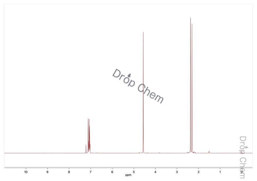 2,5-ジメチルベンジルクロリドの1HNMRスペクトル