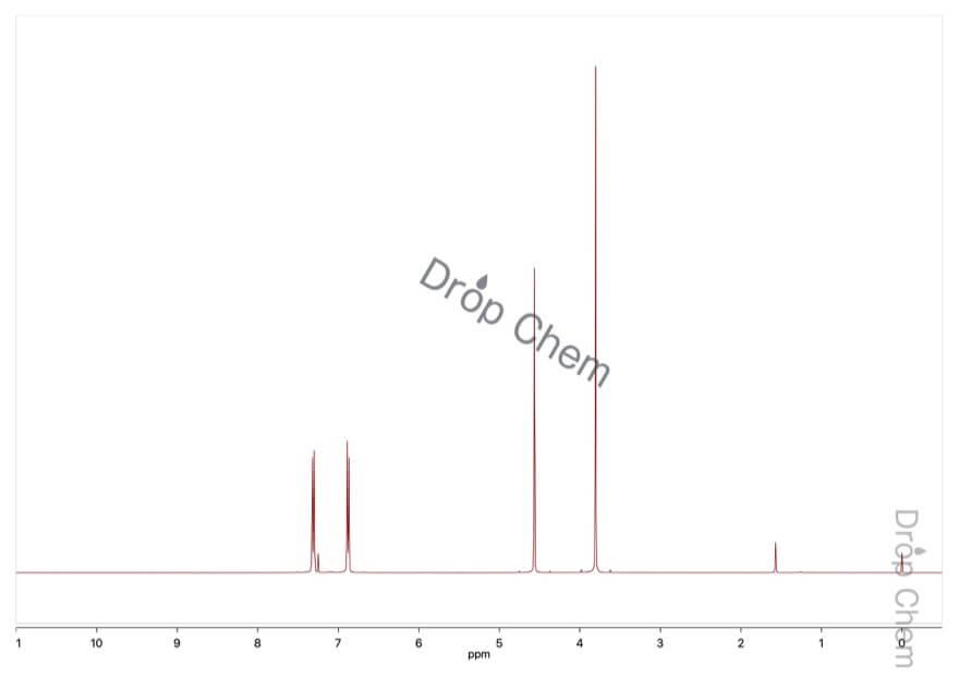 4-メトキシベンジルクロリドの1HNMRスペクトル