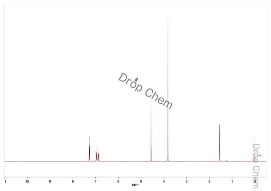 3-メトキシベンジルクロリドの1HNMRスペクトル