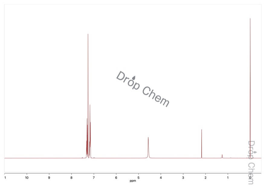 りん酸ジフェニルの1HNMRスペクトル