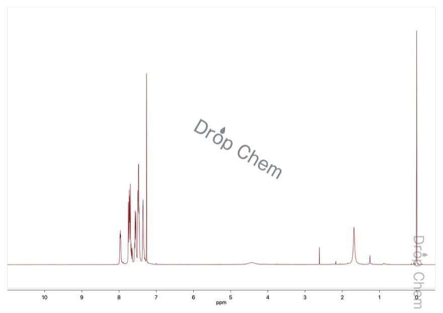 2-(トリフェニルホスホラニリデン)アセトフェノンの1HNMRスペクトル