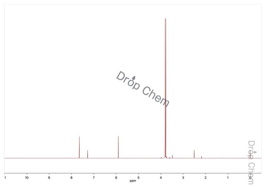 亜りん酸ジメチルの1HNMRスペクトル