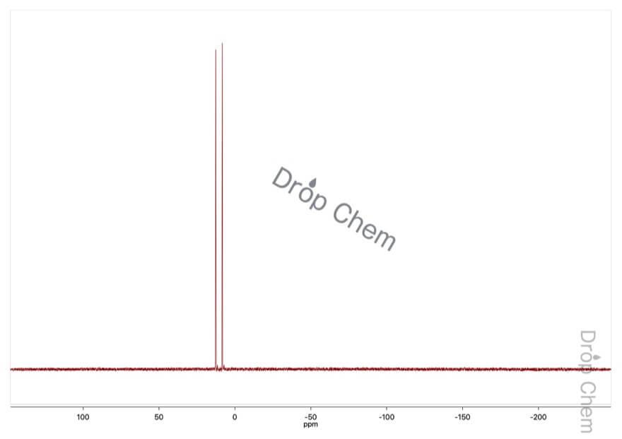 亜りん酸ジメチルの31PNMRスペクトル