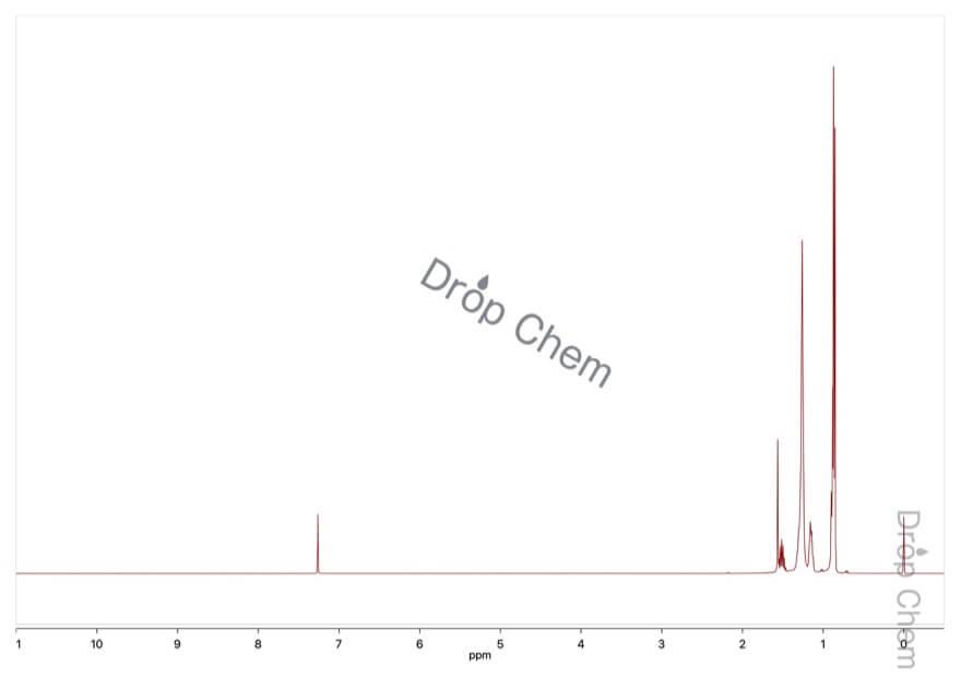 2-メチルノナンの1HNMRスペクトル