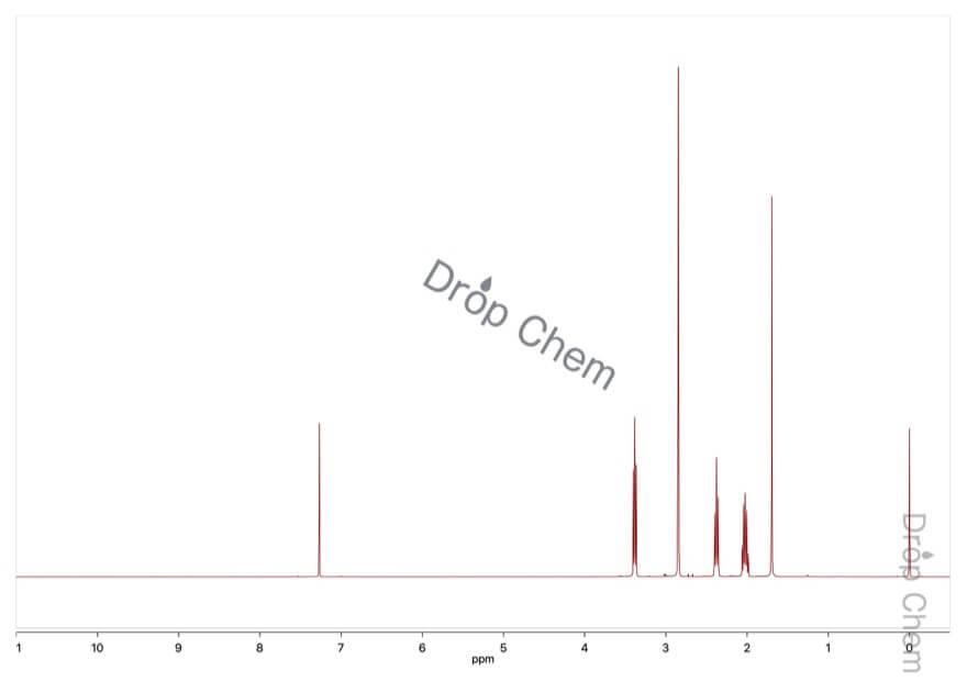 1-メチル-2-ピロリドンの1HNMRスペクトル