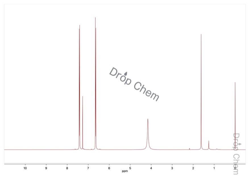 4-アミノベンゾニトリルの1HNMRスペクトル