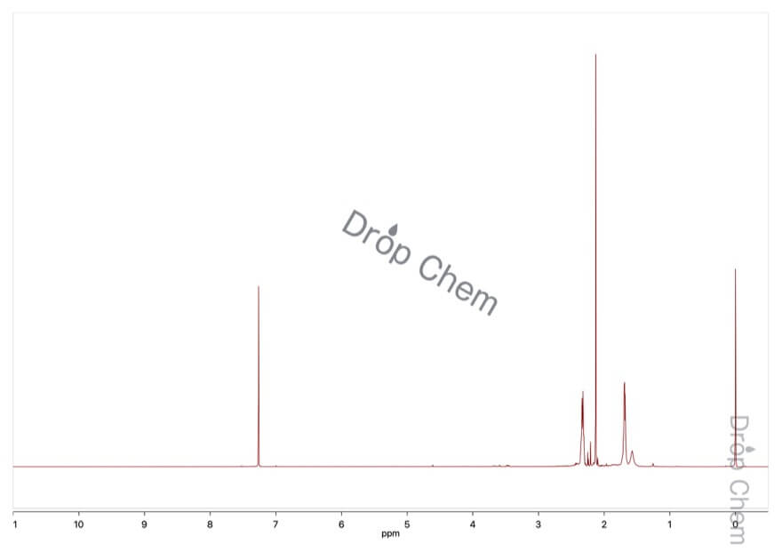 2-アセチルシクロヘキサノンの1HNMRスペクトル