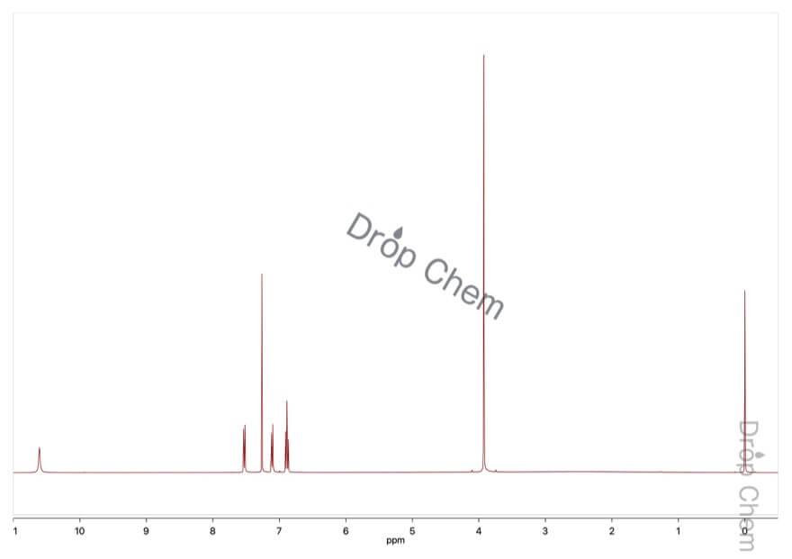 3-メトキシサリチル酸の1HNMRスペクトル