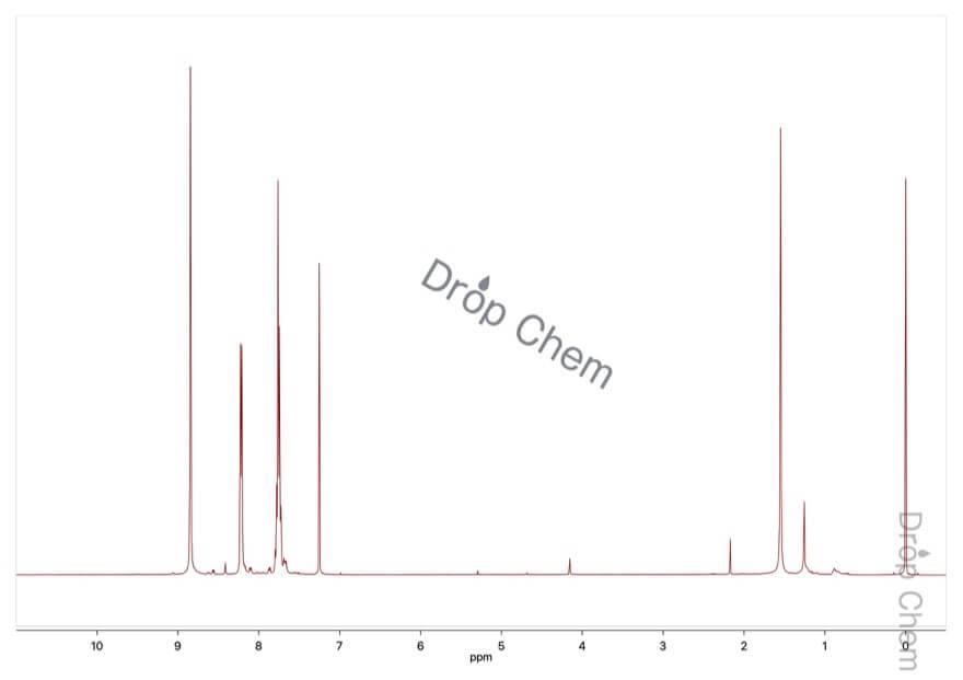 テトラフェニルポルフィリンの1HNMRスペクトル