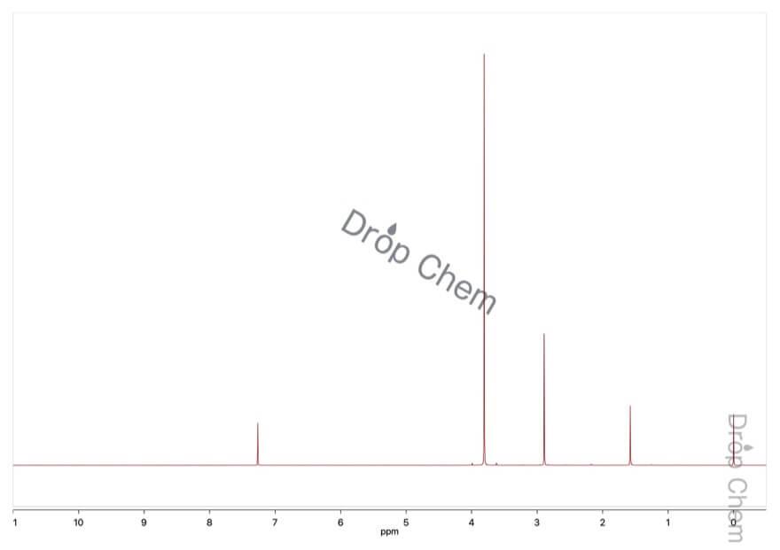 プロピオル酸メチルの1HNMRスペクトル