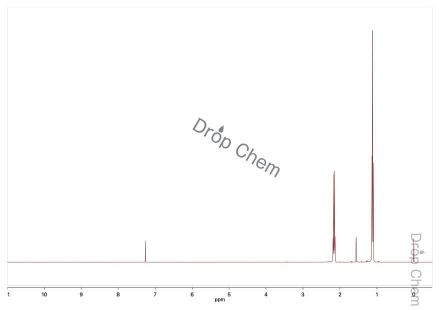 3-ヘキシンの1HNMRスペクトル