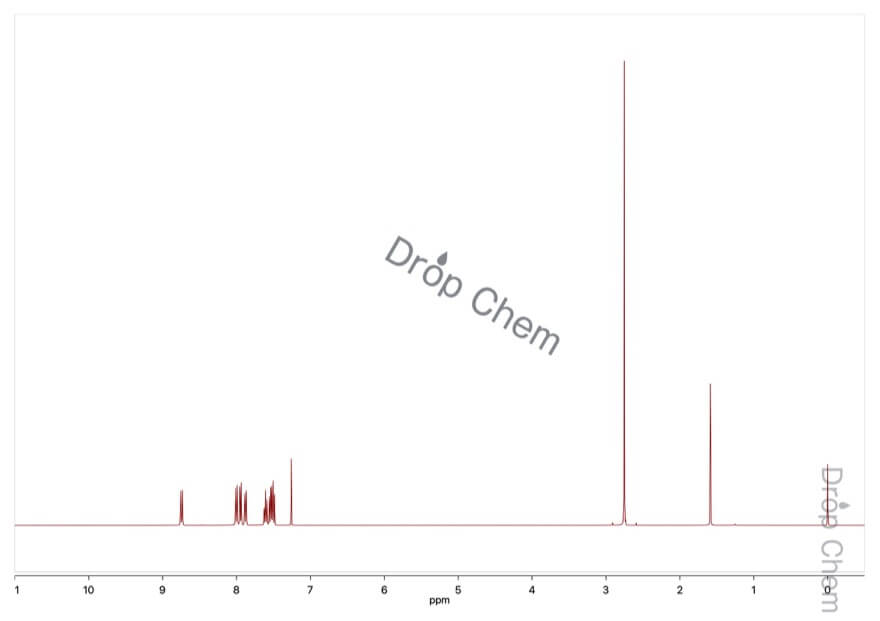 1'-アセトナフトンの1HNMRスペクトル