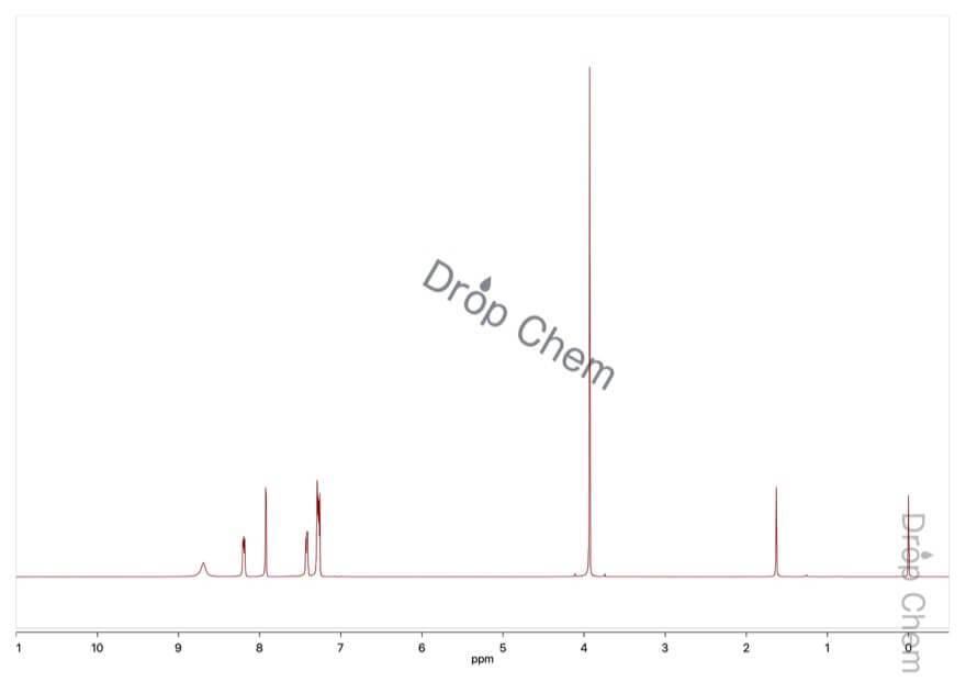 インドール-3-カルボン酸メチルの1HNMRスペクトル